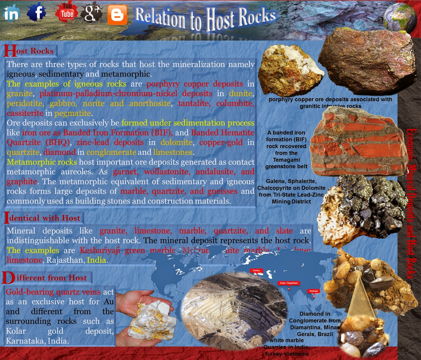 Host Rocks