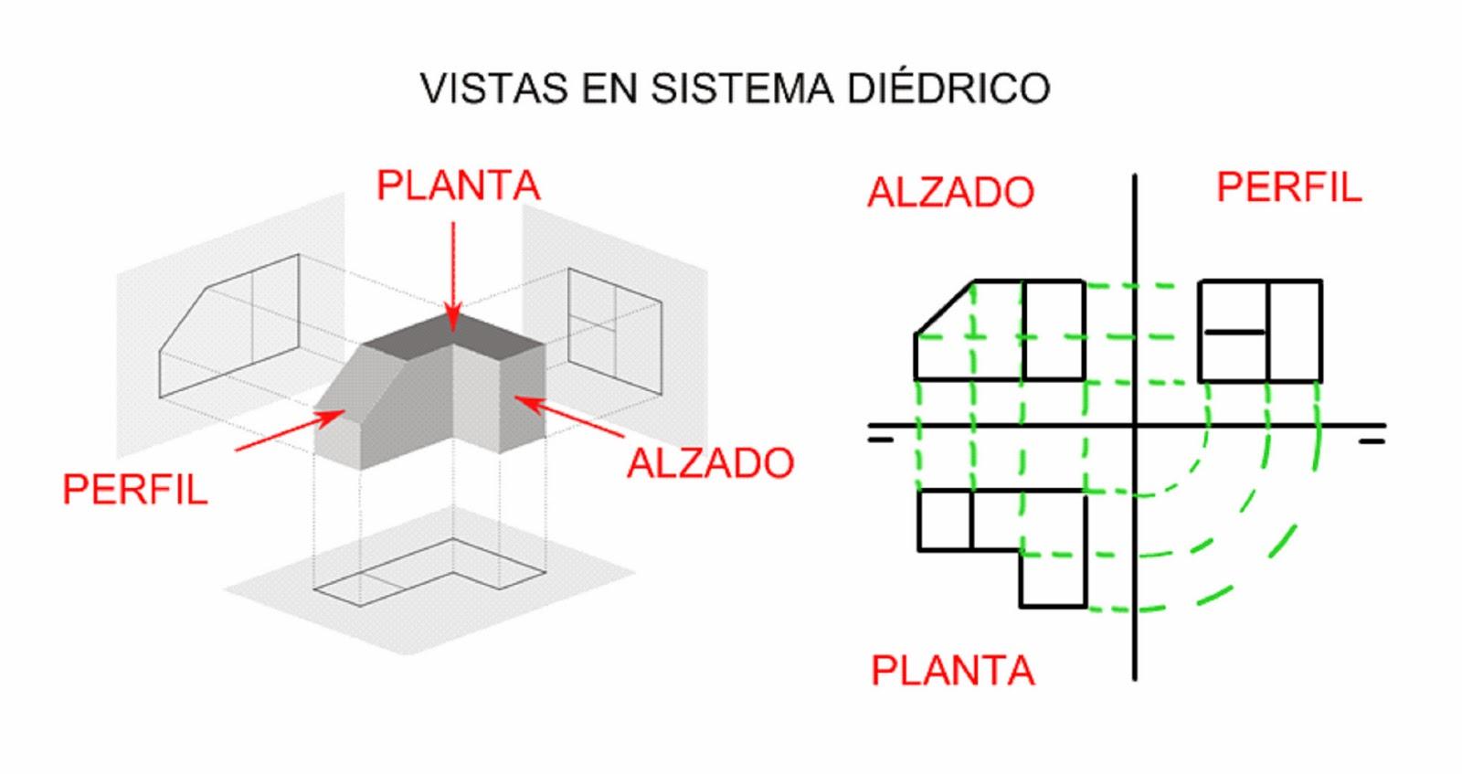 Dibujo arquitectonico y de construccion tecnicas de dibujo for Plano de planta dibujo tecnico