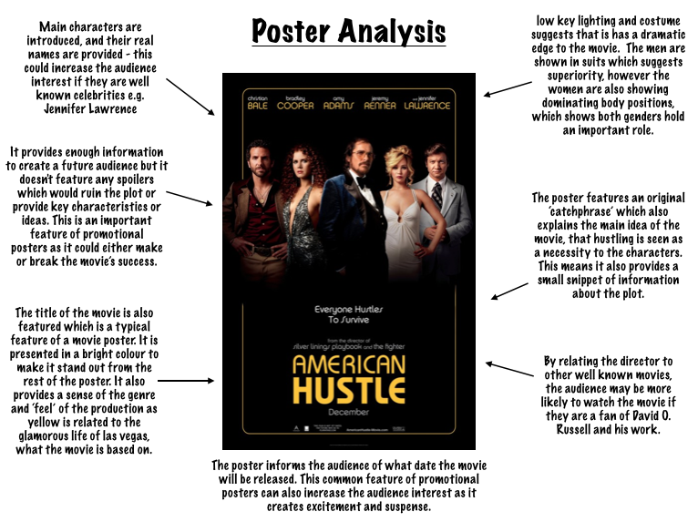 an analysis of the poster graphics This gives you the option of displaying your poster as many individual parts (components of the poster, such as abstract, methods, graphics, conclusion, are fastened individually to the display board) or as one piece.