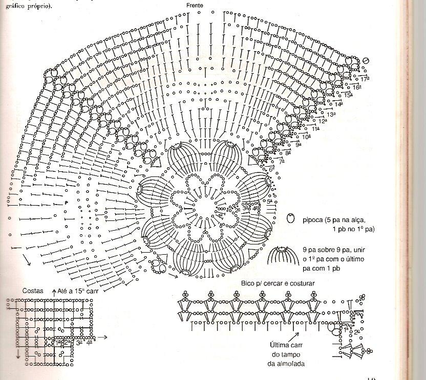 COJÍN A CROCHET   Patrones Crochet, Manualidades y Reciclado