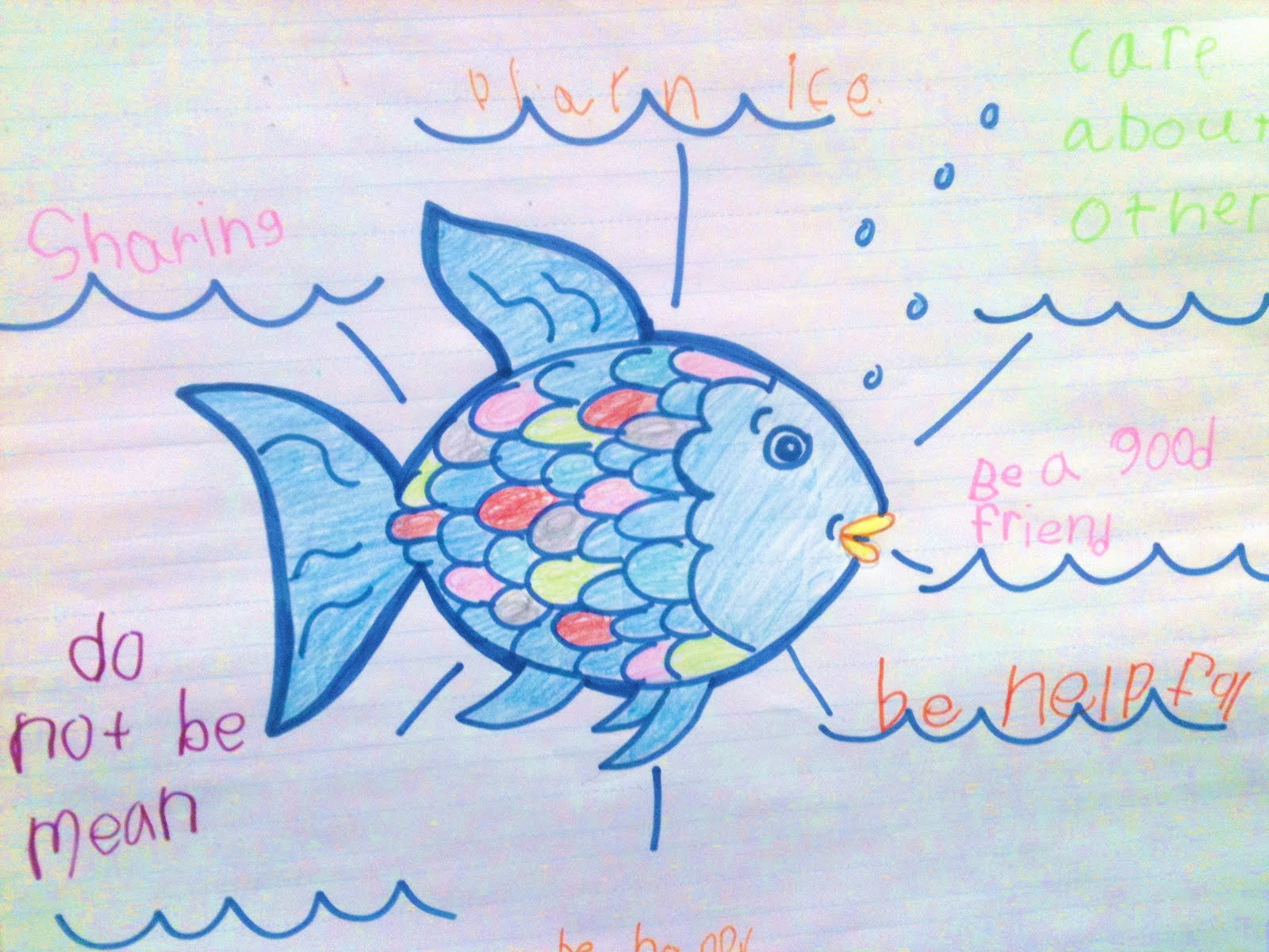 Rainbow Fish Math Worksheets