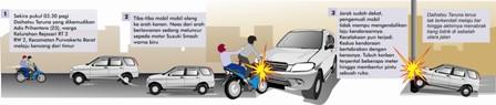 Melaju Kencang, Taruna Hajar Motor, Bapak-Anak Tewas