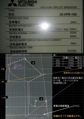 VCBは計算上想定されるその地点の短絡電流を安全に遮断できる様にも選定されています。