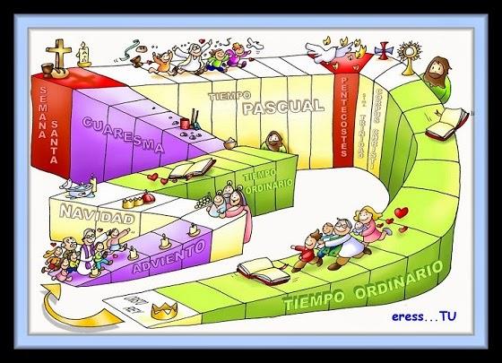 SANTISIMO SACRAMENTO, CALENDARIO  LITURGICO, REZO DE ROSARIOS, ORACIONES, (clic en el dibujo)
