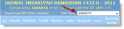 jadwal puasa dan imsak ramadhan 1432H