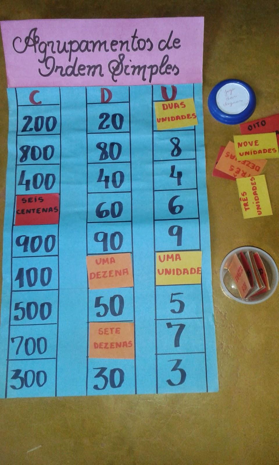 Populares Professora Dinna: Jogos de Alfabetização - Unidades dezenas e centenas QE55