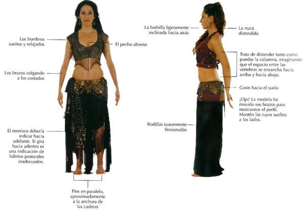 Postura básica de danza -libro de de danza del vientre de Devorah Korek-