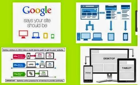 gambar google responsive