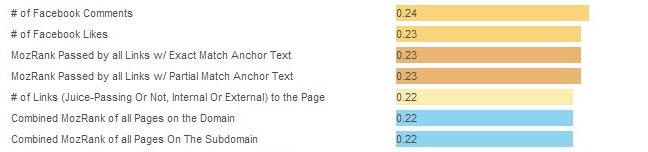 khususnya yang berkaitan dengan Backlink Download Buku Panduan Belajar SEO Gratis (eBook PDF) Part 2