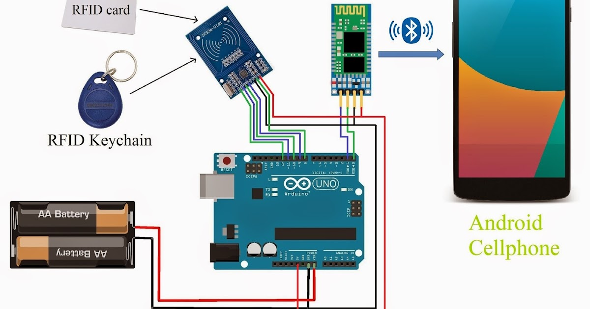 diagram of rfid tag circuit rfid flowchart