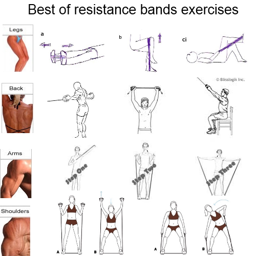 Resistance Bands Exercises – How To Use?