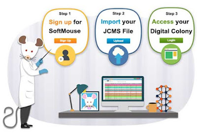 Sign Up and Switch to SoftMouse CMS