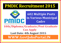 PMIDC RECRUITMENT 2015