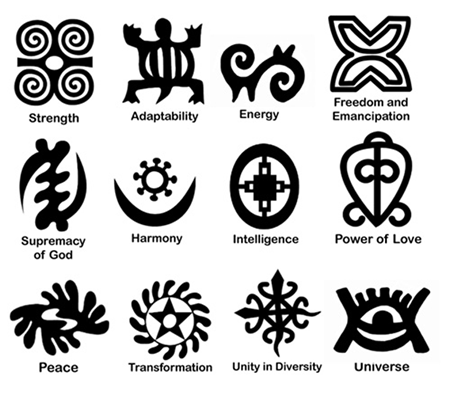 African Symbols and Their Meanings