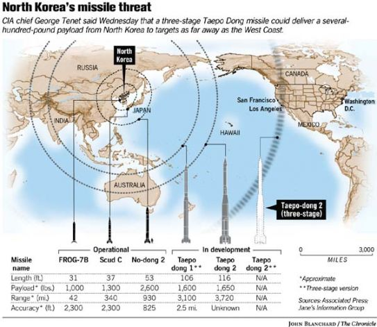 war news updates could korea hit the u s with a nuclear ballistic missile