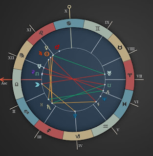 Astrology Zone August 19 2015 horoscope chart
