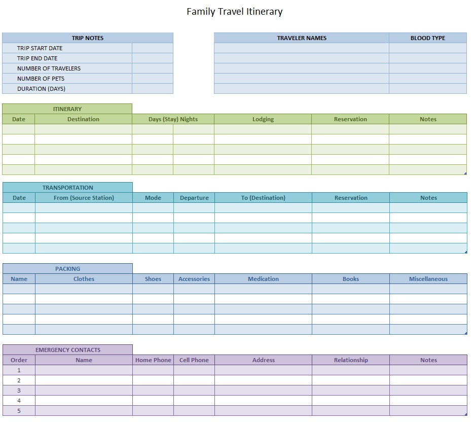 sample travel itinerary template .