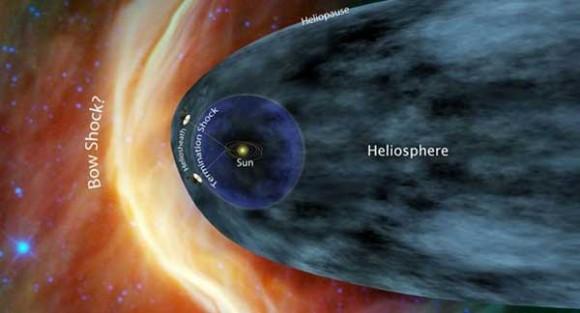 El Voyager puede salir de nuestro sistema solar