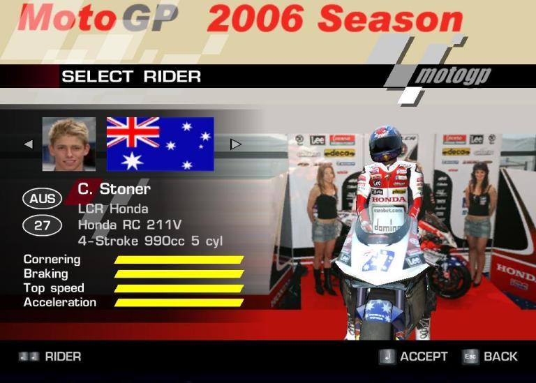 Dendy53 Blogsite ! : motogp2 mod 2006 season + 3 added rider