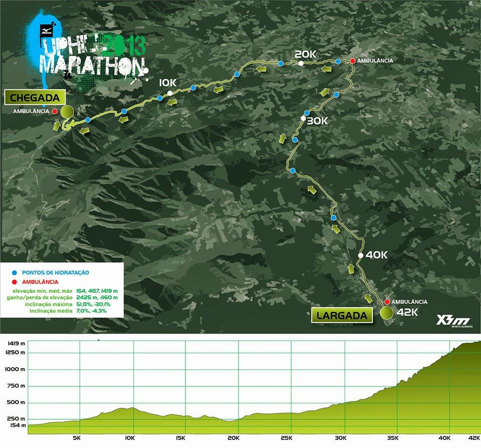 b77e2eb0803c ACORLAF: Mizuno Uphill Marathon 2013