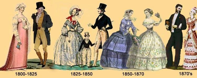 ¡Revolución! la moda del siglo XIX