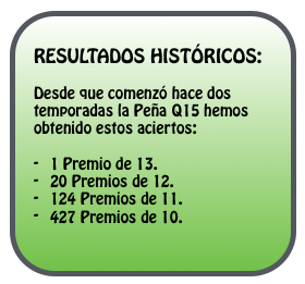 2 TEMPORADAS DE PREMIOS