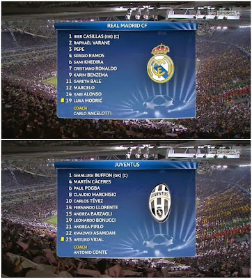 Download video hasil pertandingan sepakbola Real Madrid vs Juventus
