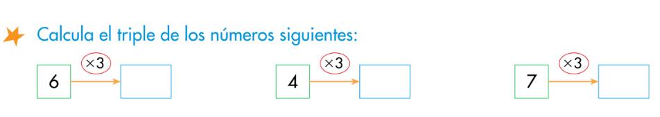 http://www.primerodecarlos.com/SEGUNDO_PRIMARIA/febrero/tema4/actividades/actividades_una_una/mates/triple.swf