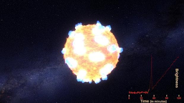 Astrónomos de Australia capturan los primeros minutos de la explosión de dos estrellas