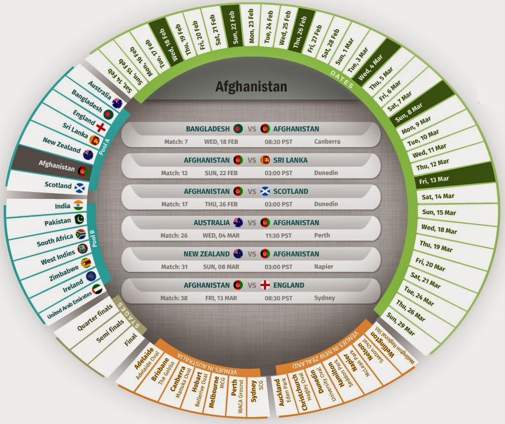 world cup 2015 afghanistan cricket world cup 2015 squad lists team ...