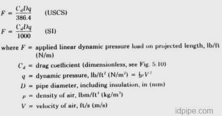 persamaan wind load untuk seismic and wind load