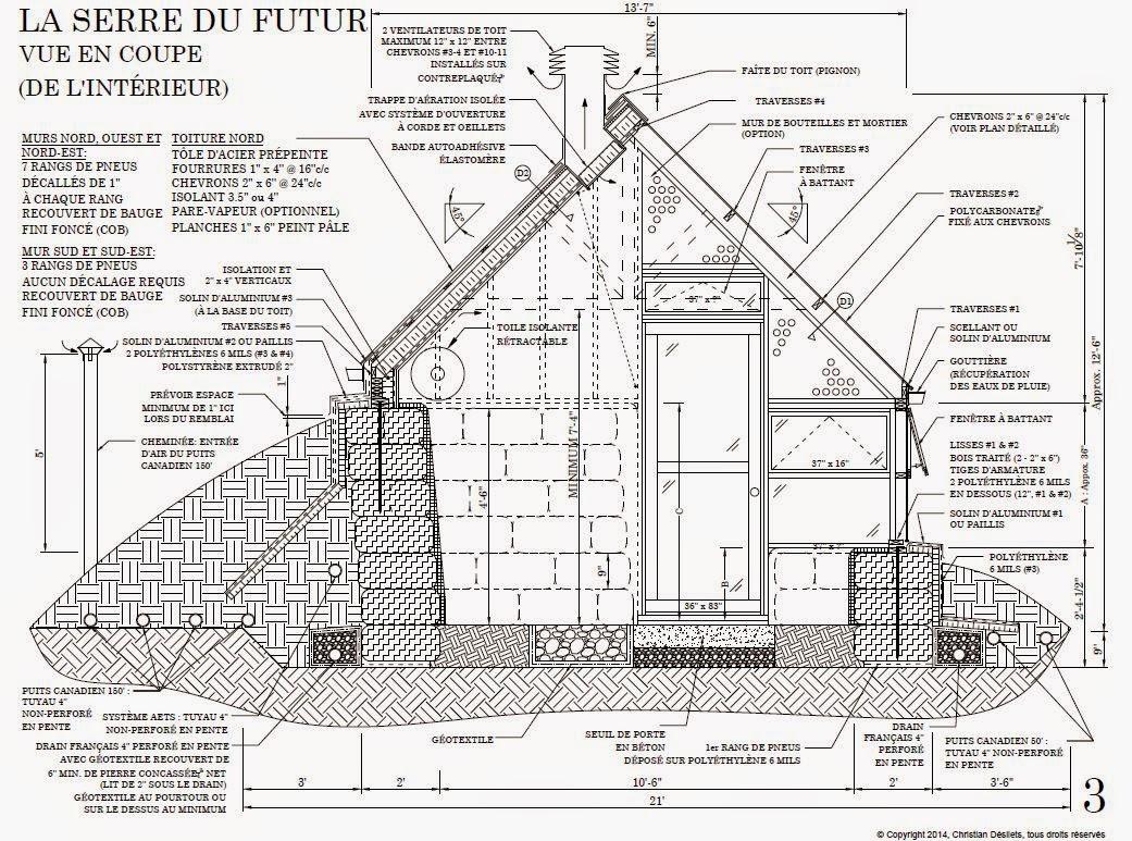 Puits Canadien Plan avec desideratum: la maison du futur