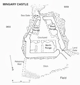 Plans of the Castle