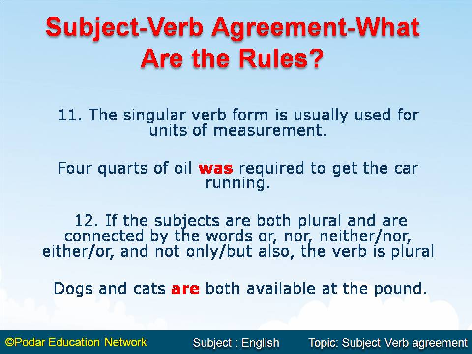 Class 8 A Pis Ahmd Subject Verb Agreement