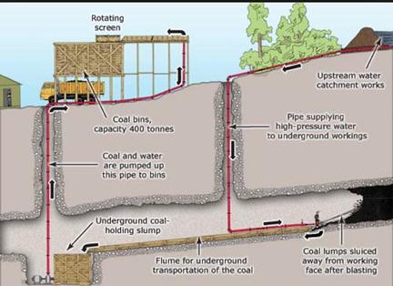 aerial ropeway in mining pdf
