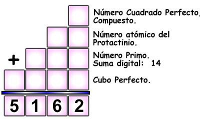 Descubre el número, Adivina los números, Reto del Uno Más, Descubre los Números, Adivina los Sumandos, Retos Matemáticos con Solución, Problemas Matemáticos con Solución