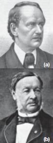 (a) Matthias Schleiden, (b) Theodor Schwann