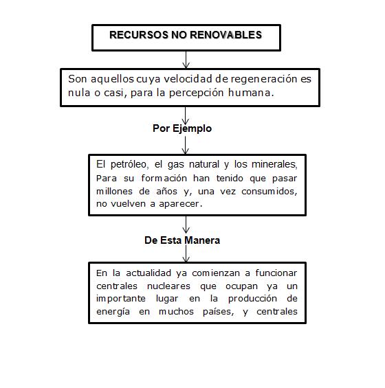 INSTENALCO CICLO II: CIENCIAS NATURALES P.1