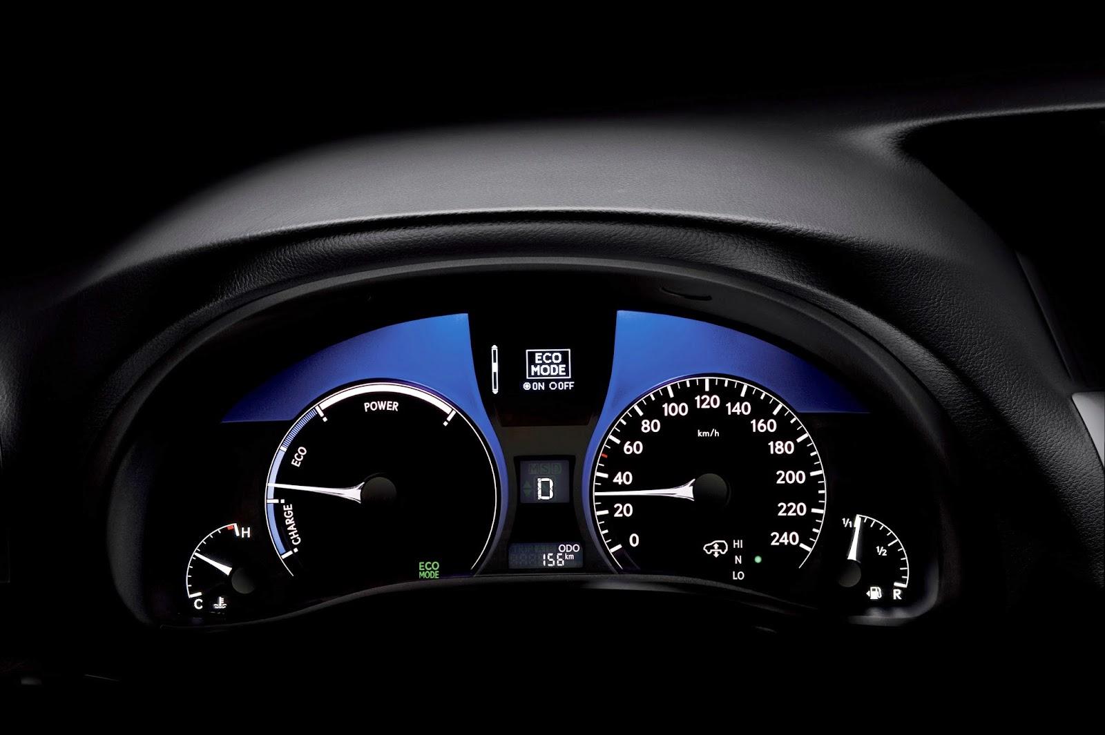 Instrument panel of 2015 Lexus RX 450h