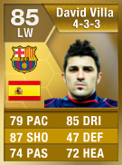 David Villa 85 - FIFA 13 Ultimate Team Card - FUT 13