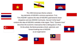 Kerjasama Indonesia dengan Negara Kawasan ASEAN