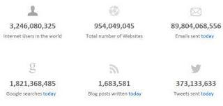 موقع يقدم لك الكثير من الإحصائيات المهمة عن عالم الأنترنت