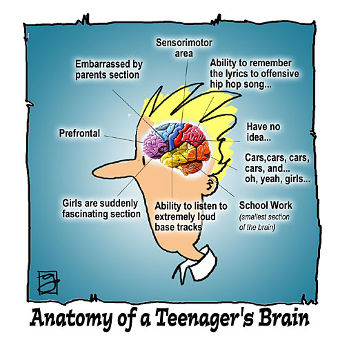 parents Psychology of teen