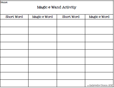 http://www.teacherspayteachers.com/Product/MAGICAL-E-FEATURING-LONG-VOWEL-A-MINI-LESSONS-ACTIVITIES-GAMES