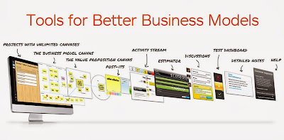 Business Model Toolbox