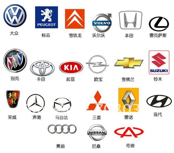 Car Logo Logos Design Favorite