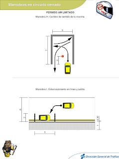 Tipos de Carnet de Moto en España CIRCUITO+AM+Limitado