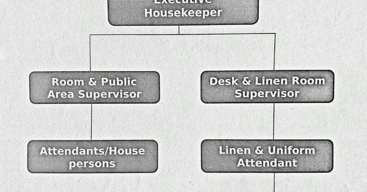 House keeping notes organizational structure of hk department altavistaventures Gallery