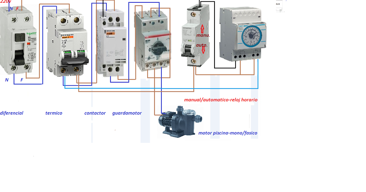 Motor piscina monofasico con guardamotor contactor manual for Temporizador piscina