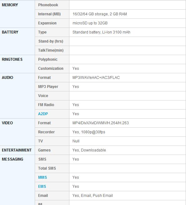 Aktual Hape | Harga HP Terbaru Terlengkap